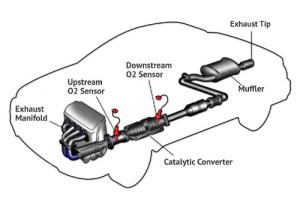 exhaust-system-schematic-500x