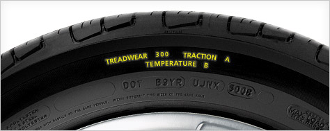 2-1-1_reading-your-sidewall_UTQG_michelin_image